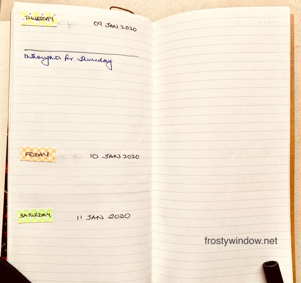 Traveler's Notebook Diary Layout